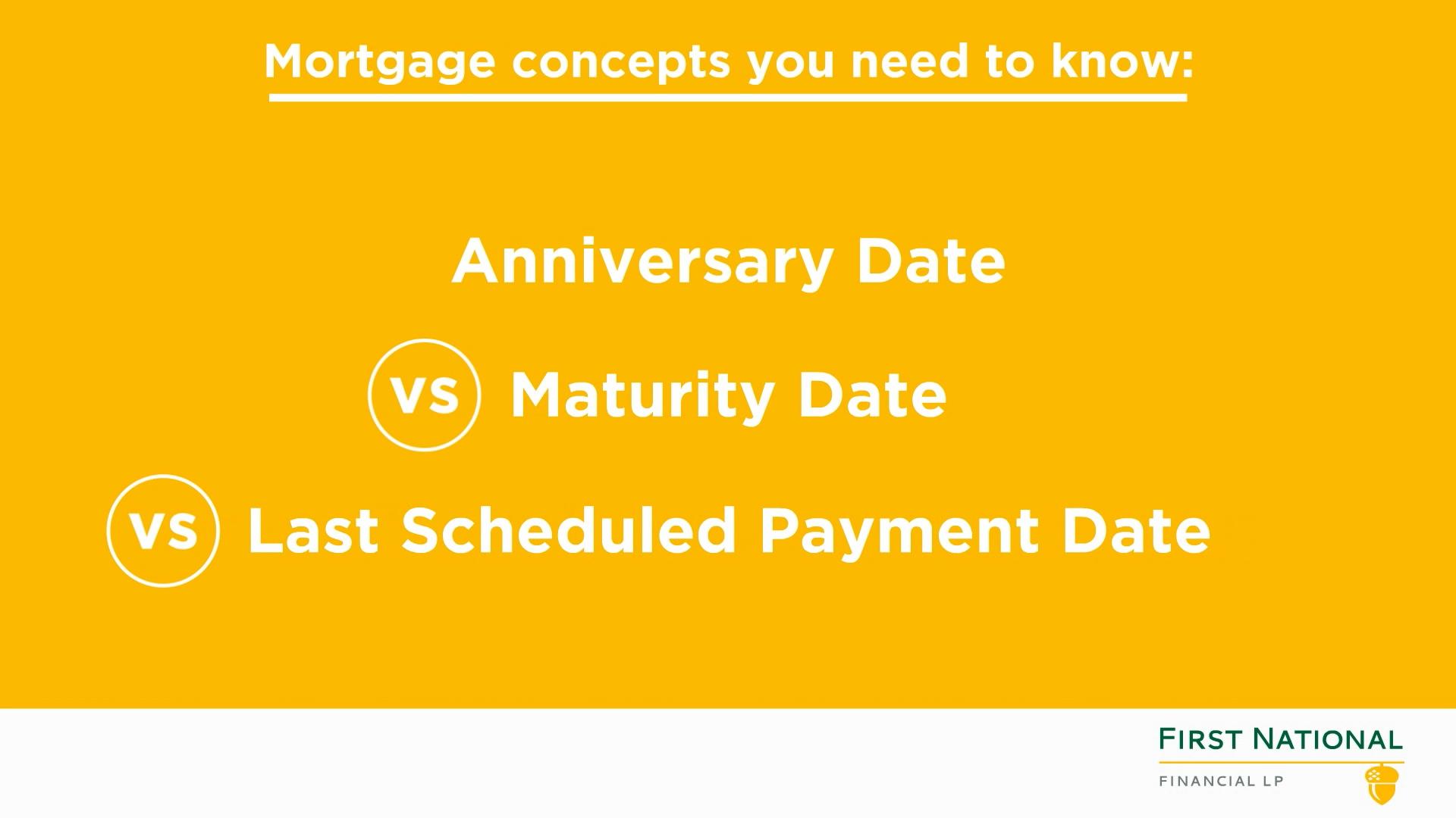 Anniversary vs Maturity vs Last Scheduled Date_v2