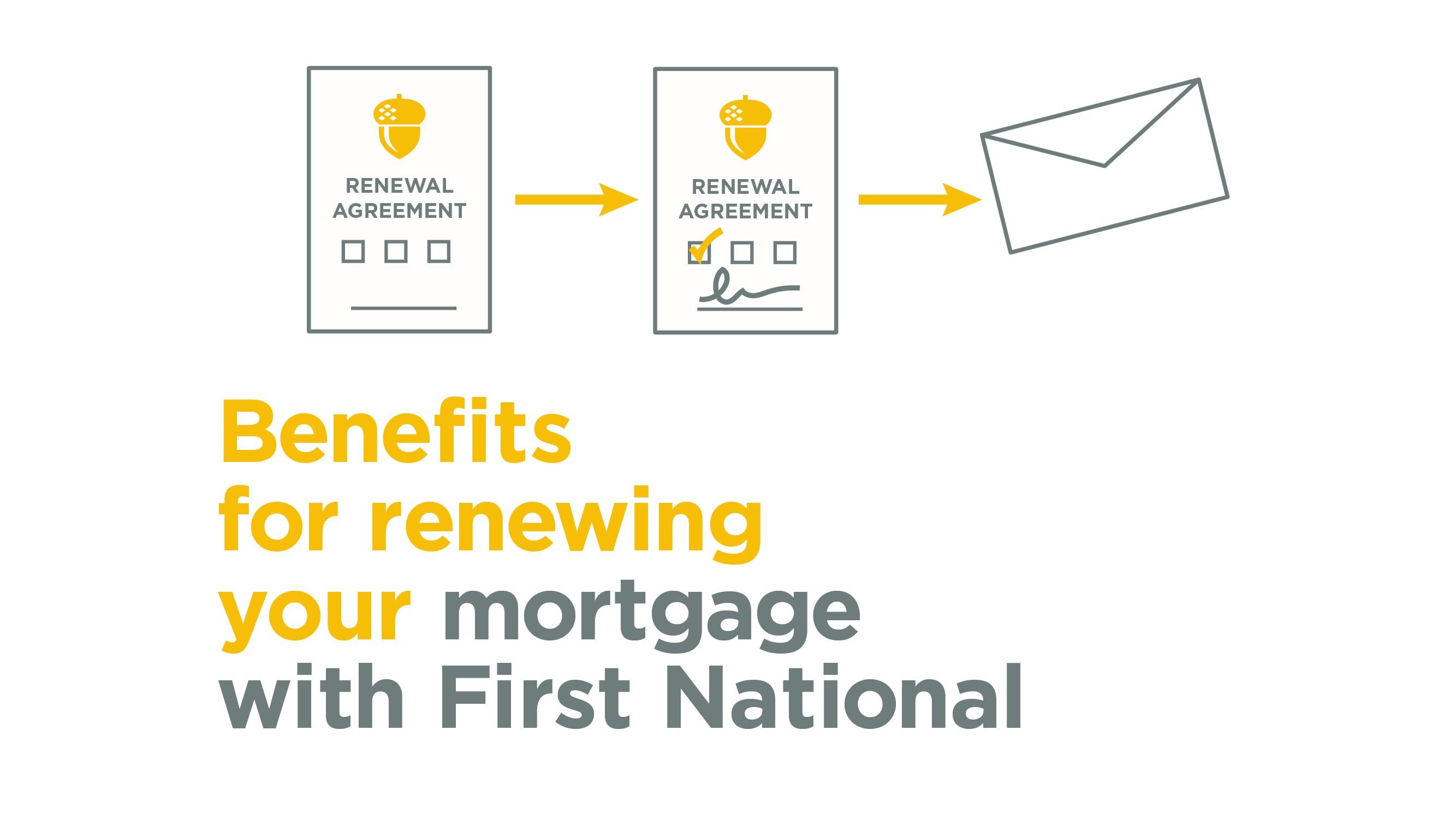 Benefits of renewing - EN